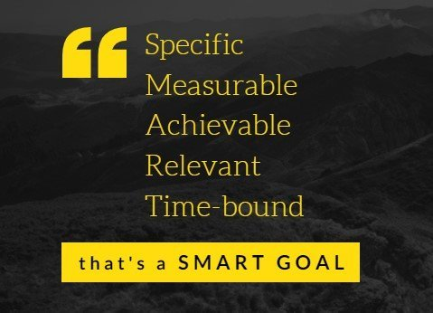 a smart goal is specific measurable achievable relevant time-bound